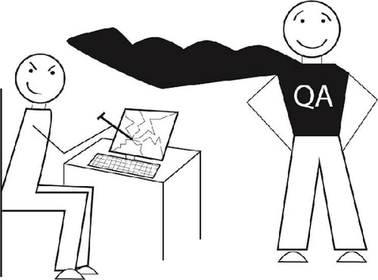 7 Powerful Ways Software QA Services Expert Helps You